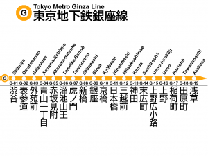 Ginza_subway002_station